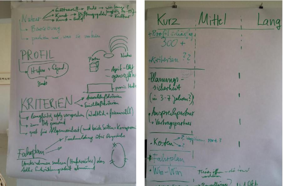 Notizen beim Gespräch üper die Idee von Raumpionieren auf den Hufewiesen mit Vertretern des Vereins und der Unternehmensberatung Thomsen Group am 23. September 2014  in Berlin.